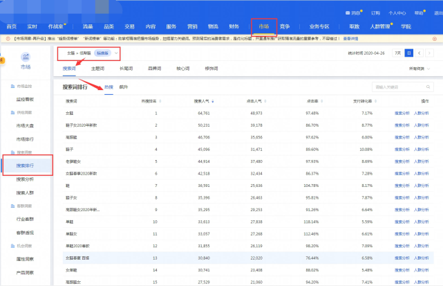 市场洞察搜索分析 通过数据分析辅助经营决策